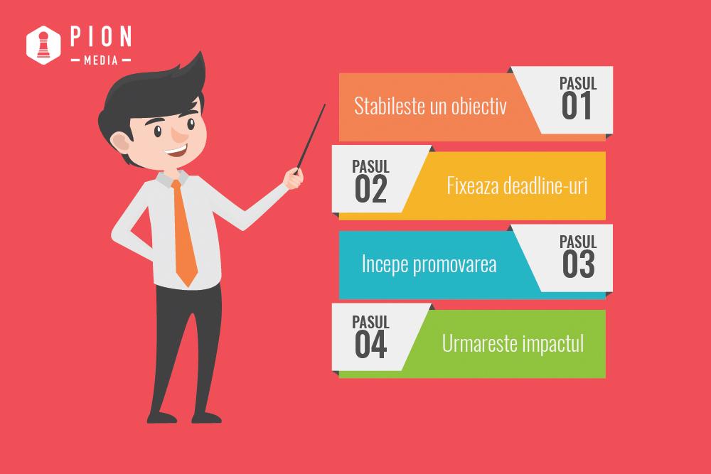Seteaza-ti obiectivele cantitativ, nu calitativ