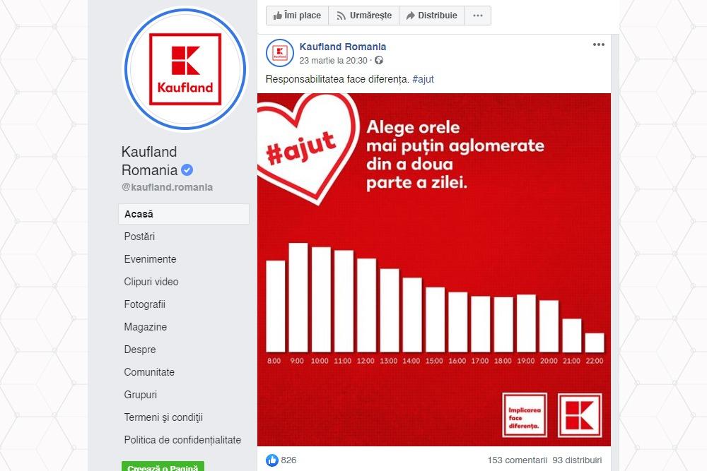 Kaufland - incurajeaza cumparaturile in intervalul zilei mai putin aglomerat